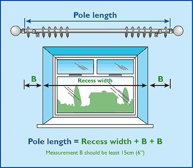poles_measurement_dia